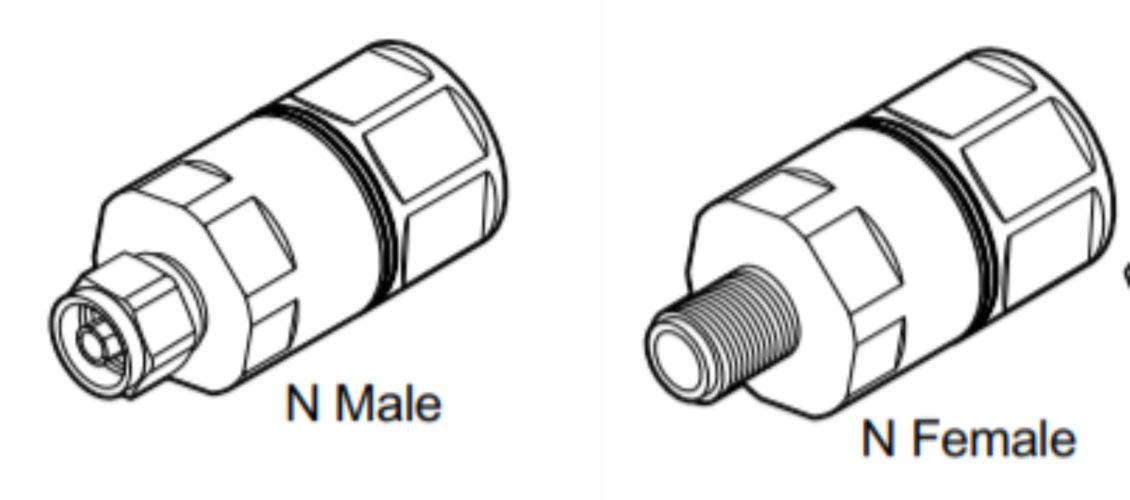 Tutorial Pemasangan Konektor Kabel RF SLLC