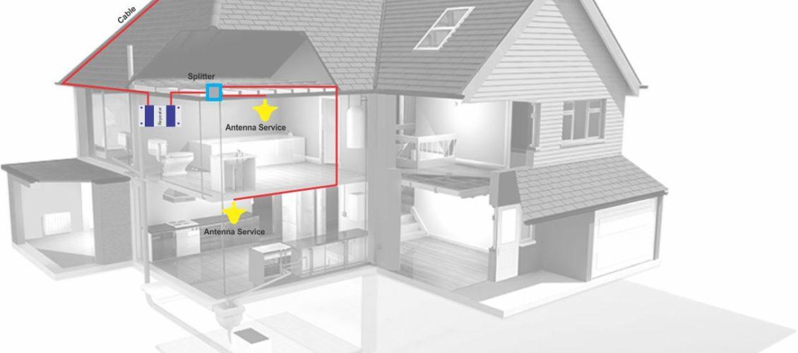 Perbedaan Penguat Sinyal Indoor & Penguat Sinyal Outdoor